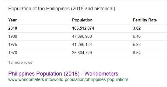 population increase philippines
