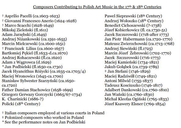 polish composers