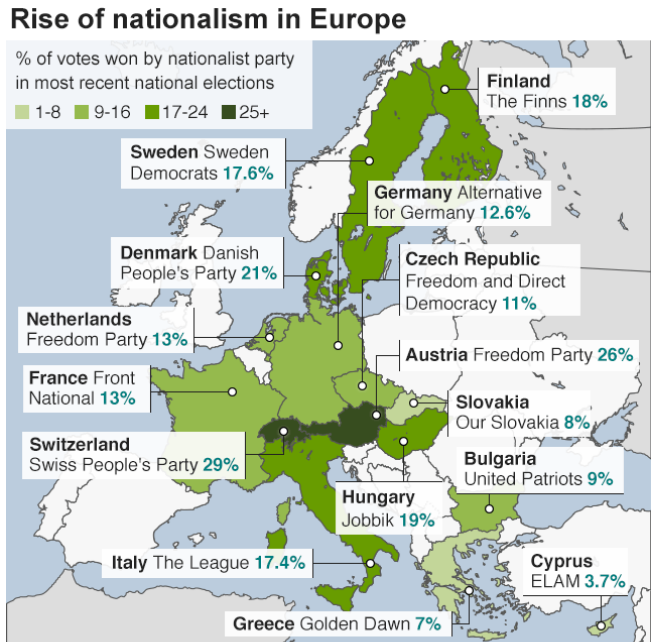 nationalism in Europe BBC map